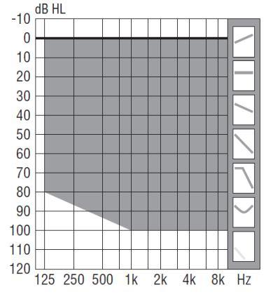 ria2-diapzn-400